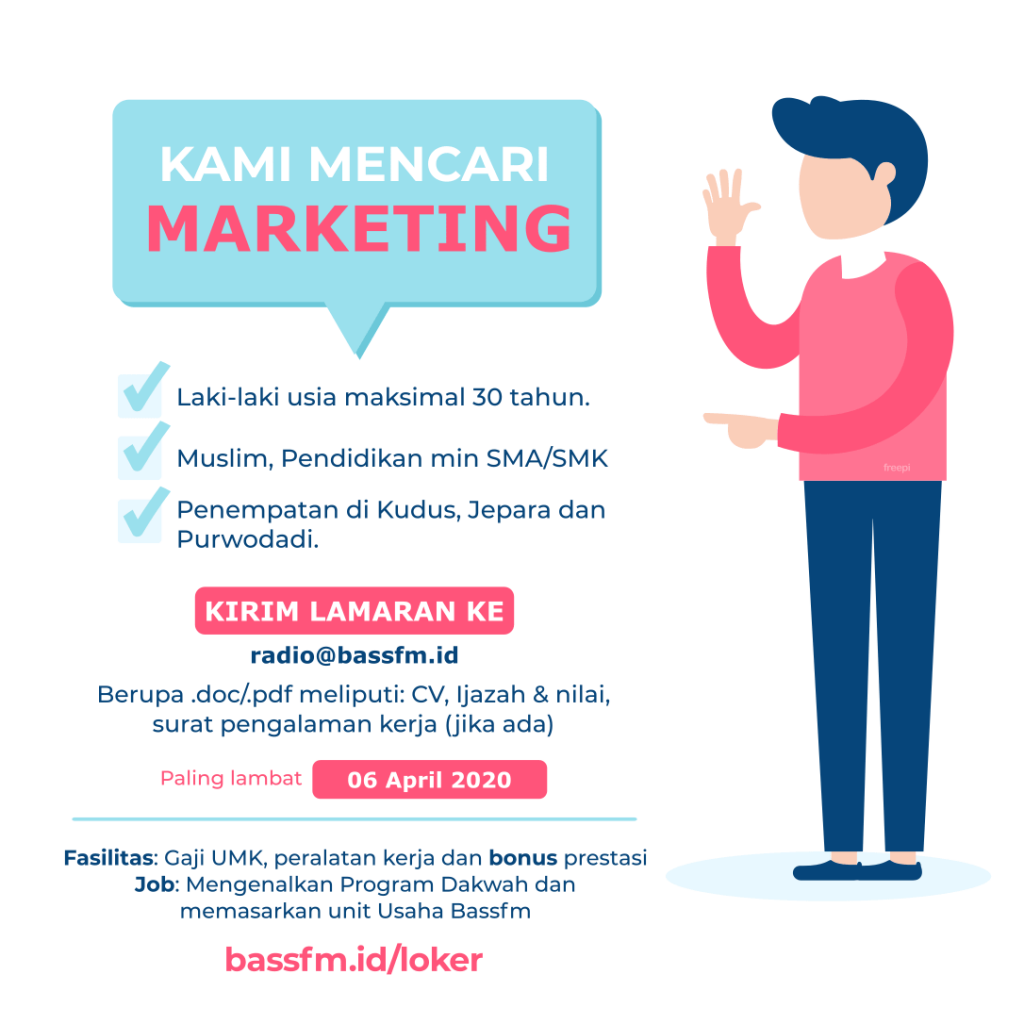 lokerMarketing2020